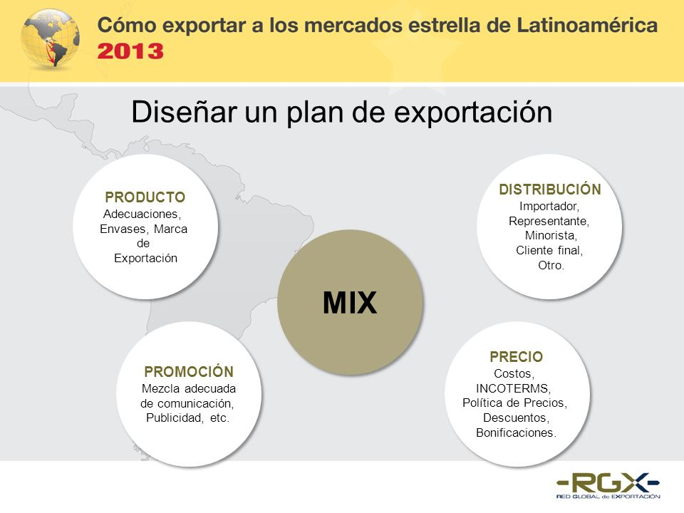 Diseñar un plan de exportación PROMOCIÓN Mezcla adecuada de comunicación, Publicidad, etc. PROMOCIÓN Mezcla adecuada de comunicación, Publicidad, etc.
