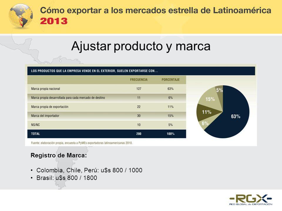 Registro de Marca: Colombia, Chile, Perú: u$s 800 / 1000 Brasil: u$s 800 / 1800
