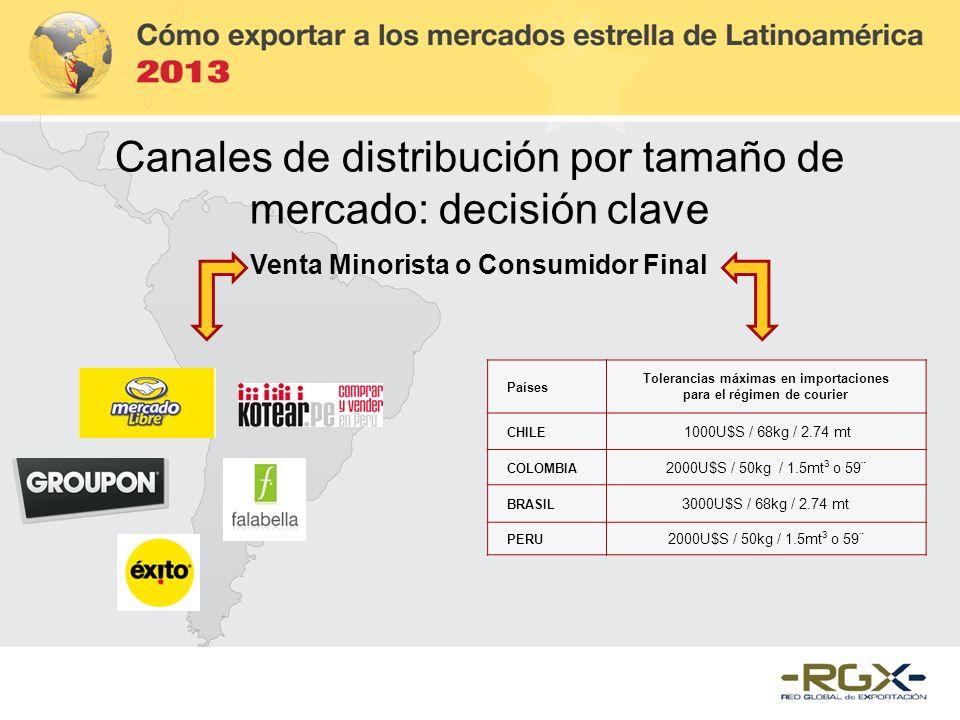 Canales de distribución por tamaño de mercado: decisión clave Países Tolerancias máximas en importaciones para el régimen de courier CHILE 1000U$S / 6