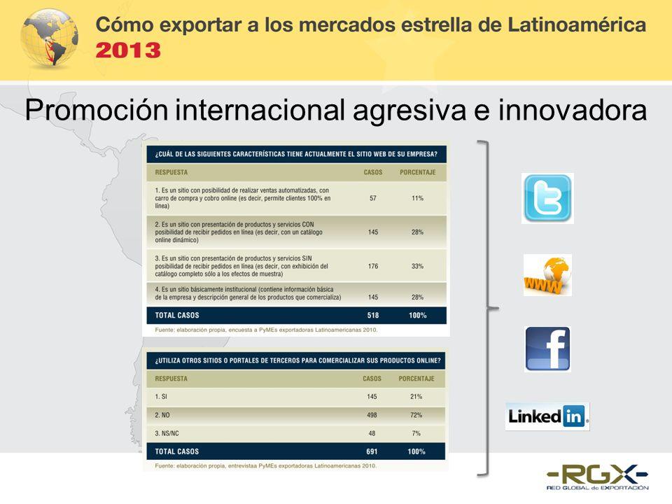 Promoción internacional agresiva e innovadora