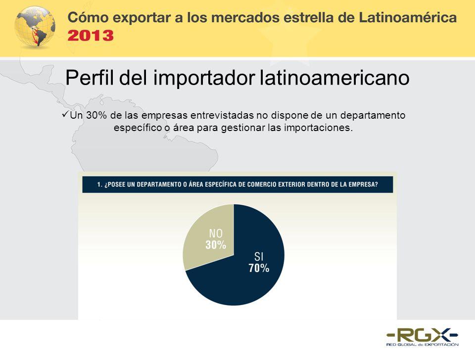 Perfil del importador latinoamericano Un 30% de las empresas entrevistadas no dispone de un departamento específico o área para gestionar las importac