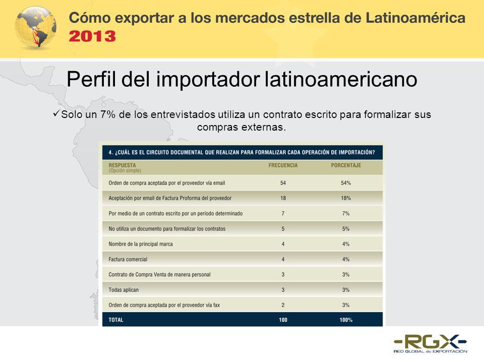 Solo un 7% de los entrevistados utiliza un contrato escrito para formalizar sus compras externas. Perfil del importador latinoamericano