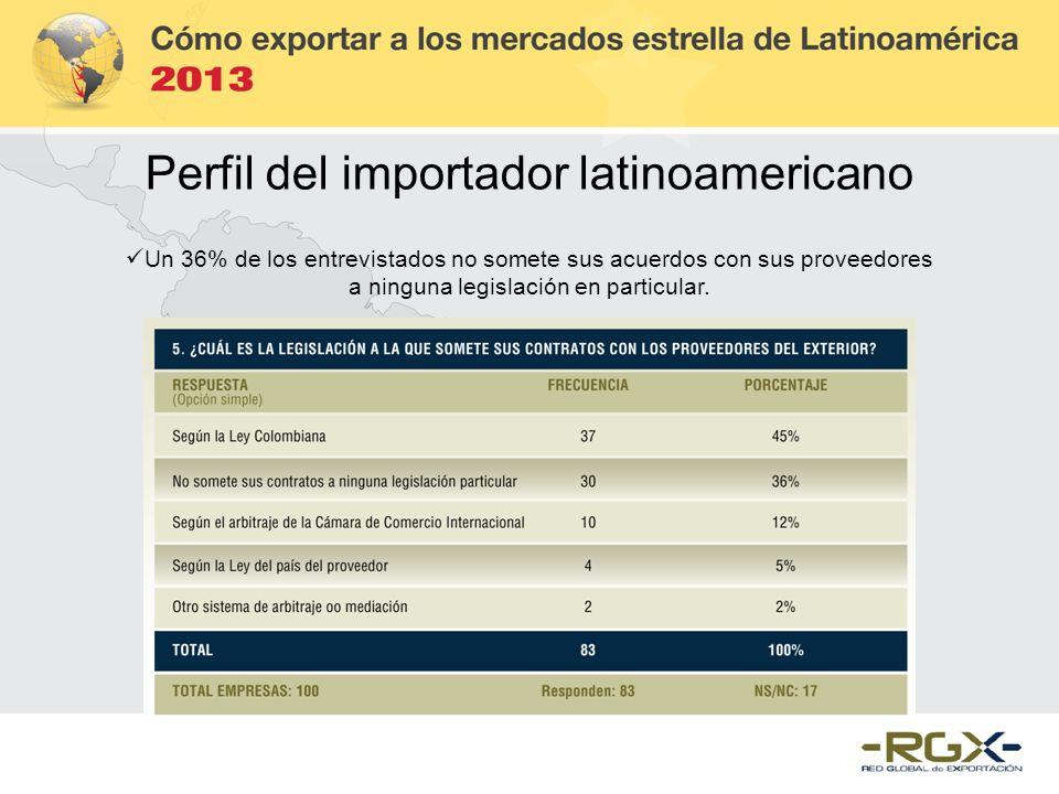 Un 36% de los entrevistados no somete sus acuerdos con sus proveedores a ninguna legislación en particular. Perfil del importador latinoamericano