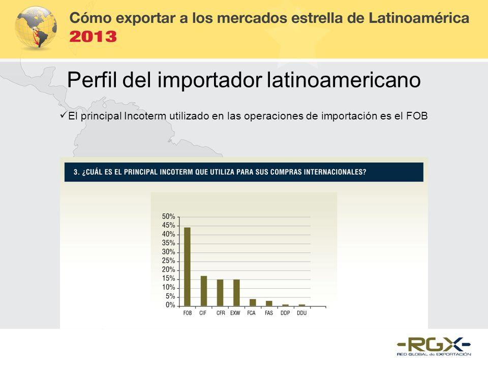 El principal Incoterm utilizado en las operaciones de importación es el FOB Perfil del importador latinoamericano