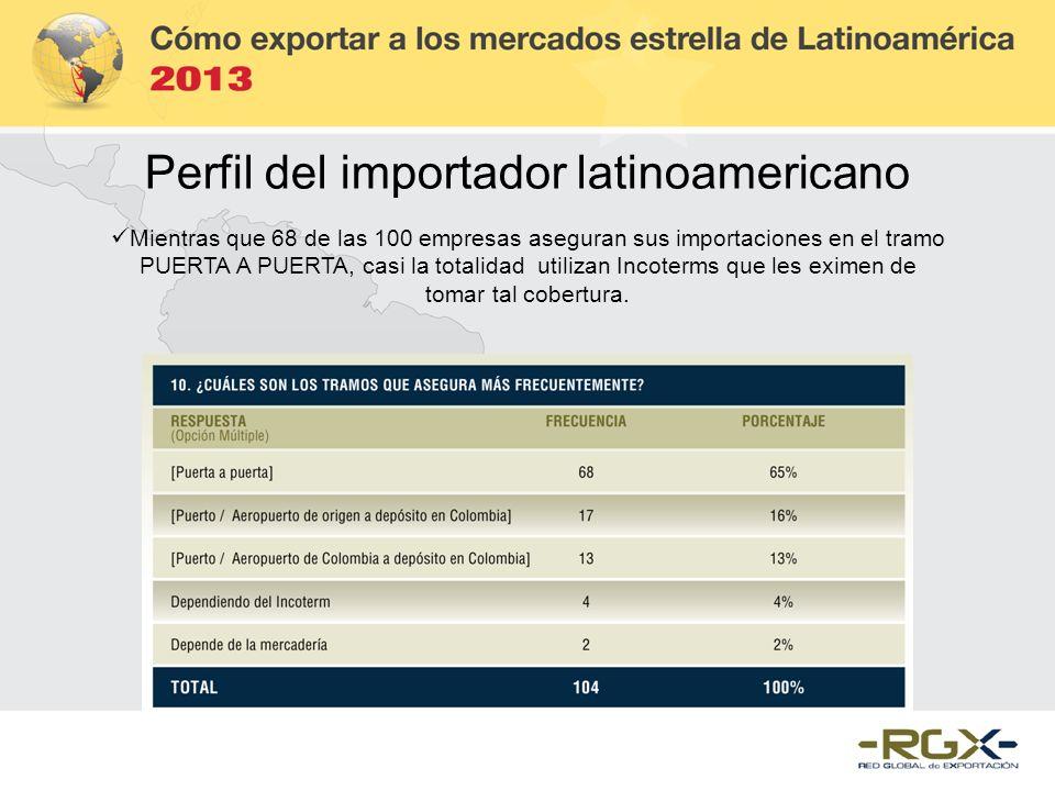 Mientras que 68 de las 100 empresas aseguran sus importaciones en el tramo PUERTA A PUERTA, casi la totalidad utilizan Incoterms que les eximen de tom