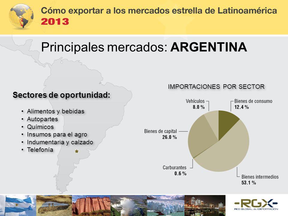 Principales mercados: ARGENTINA Sectores de oportunidad: Alimentos y bebidas Autopartes Químicos Insumos para el agro Indumentaria y calzado Telefonía