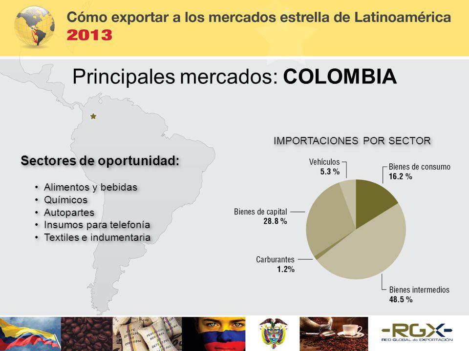 Principales mercados: COLOMBIA Sectores de oportunidad: Alimentos y bebidas Químicos Autopartes Insumos para telefonía Textiles e indumentaria Sectore