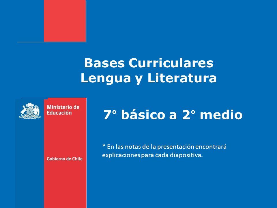 Bases Curriculares Lengua y Literatura 7° básico a 2° medio * En las notas de la presentación encontrará explicaciones para cada diapositiva.