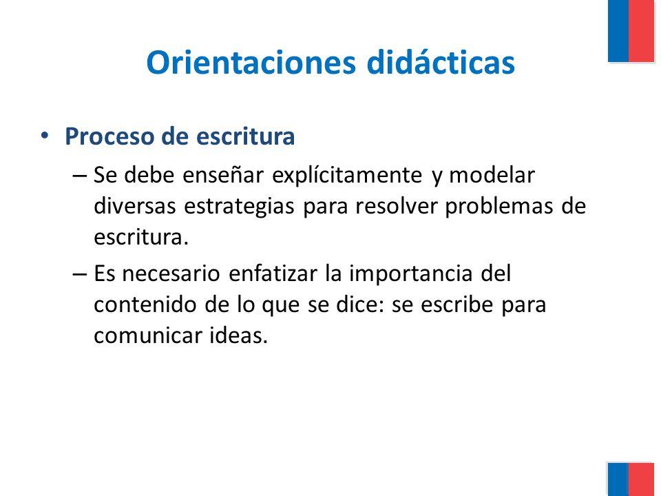 Orientaciones didácticas Proceso de escritura – Se debe enseñar explícitamente y modelar diversas estrategias para resolver problemas de escritura. –