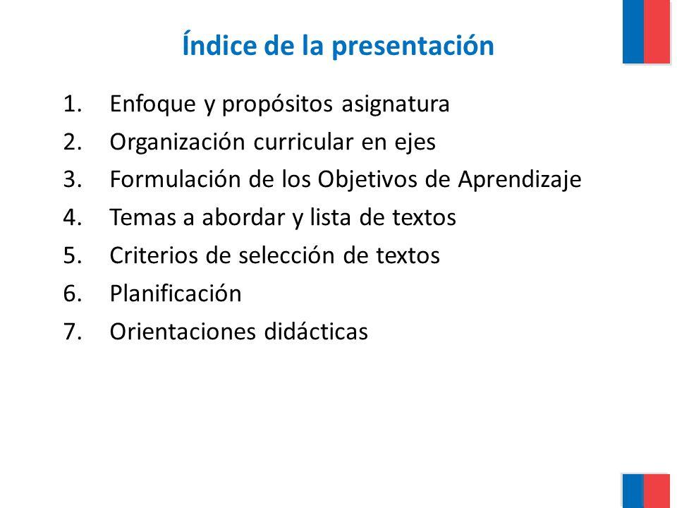 Índice de la presentación 1.Enfoque y propósitos asignatura 2.Organización curricular en ejes 3.Formulación de los Objetivos de Aprendizaje 4.Temas a