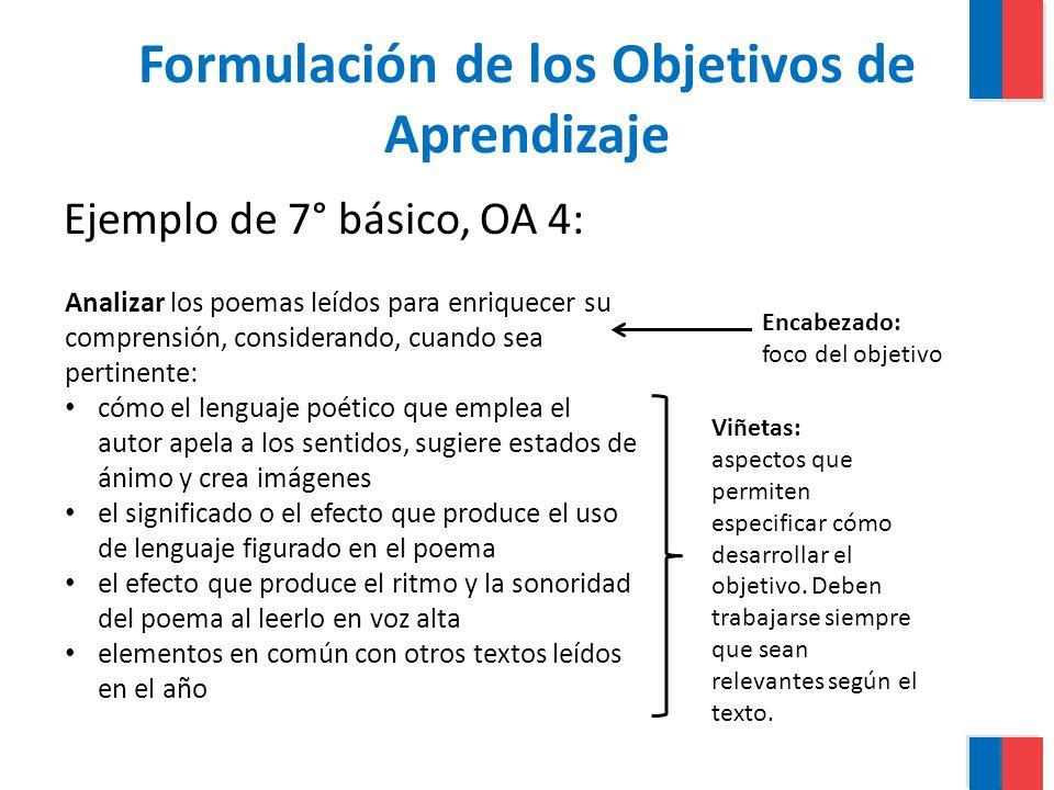 Formulación de los Objetivos de Aprendizaje Ejemplo de 7° básico, OA 4: Analizar los poemas leídos para enriquecer su comprensión, considerando, cuand