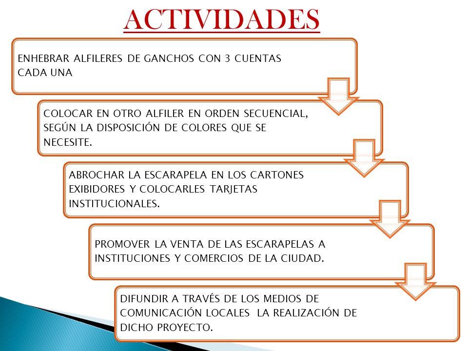 ENHEBRAR ALFILERES DE GANCHOS CON 3 CUENTAS CADA UNA COLOCAR EN OTRO ALFILER EN ORDEN SECUENCIAL, SEGÚN LA DISPOSICIÓN DE COLORES QUE SE NECESITE. ABR
