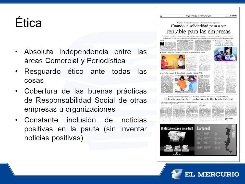 Absoluta Independencia entre las áreas Comercial y Periodística Resguardo ético ante todas las cosas Cobertura de las buenas prácticas de Responsabili