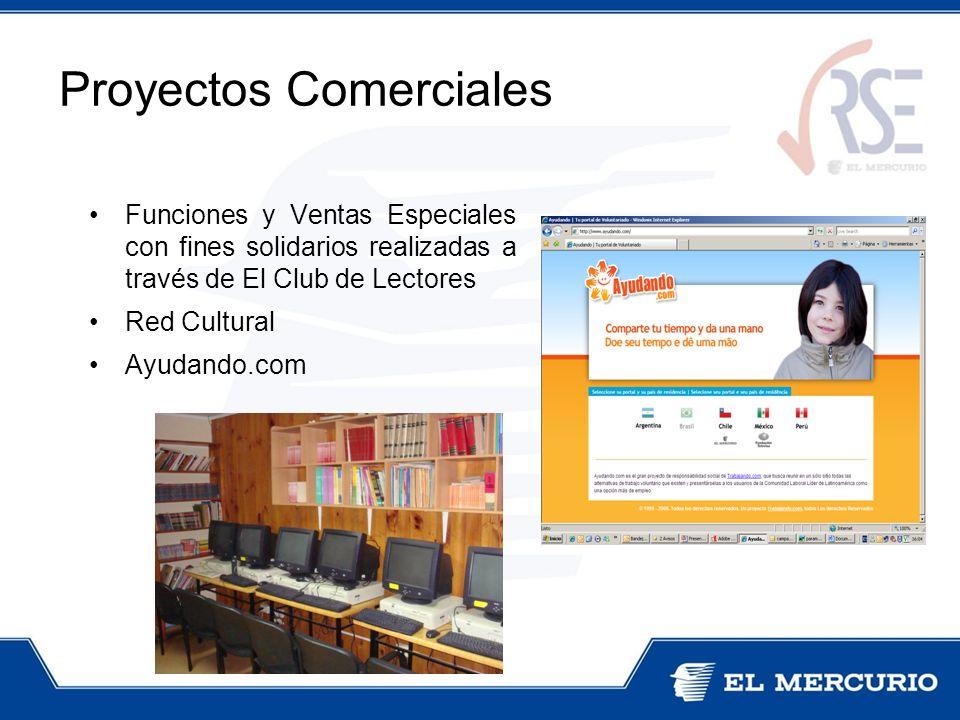 Funciones y Ventas Especiales con fines solidarios realizadas a través de El Club de Lectores Red Cultural Ayudando.com Proyectos Comerciales