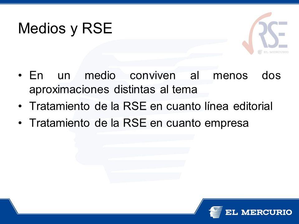 En un medio conviven al menos dos aproximaciones distintas al tema Tratamiento de la RSE en cuanto línea editorial Tratamiento de la RSE en cuanto empresa Medios y RSE