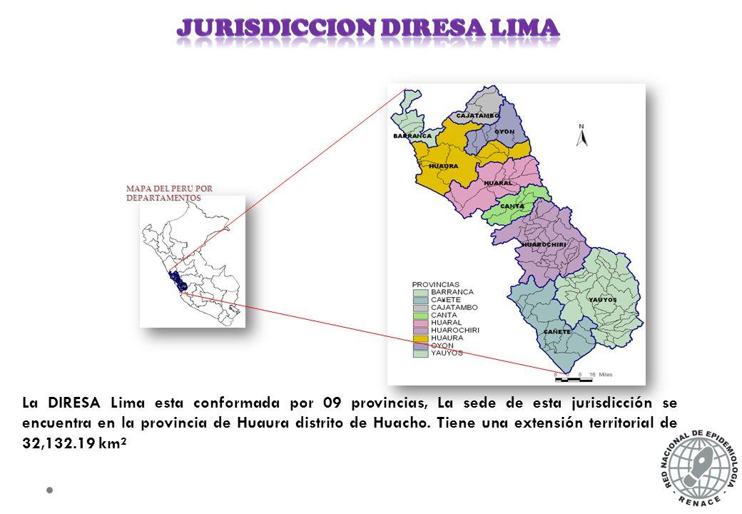 N° DE CASOS CONFIRMADOS DE DIABETES MELLITUS POR DISTRITOS DIRESA LIMA AÑO 2013 – SE. 37