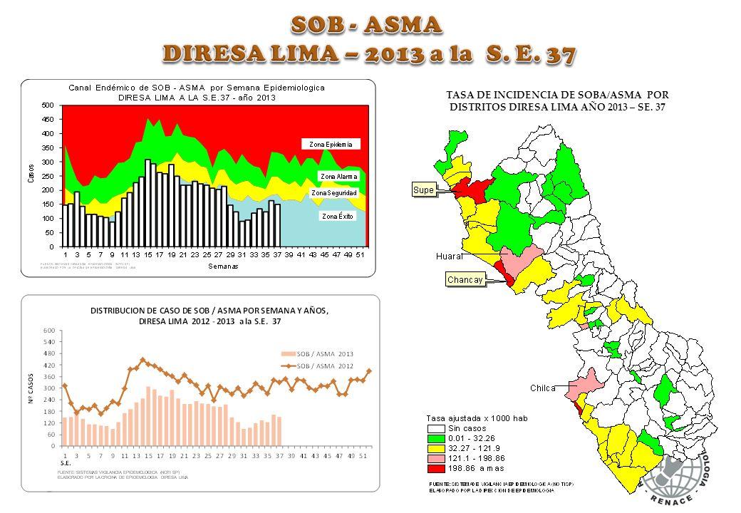 TASA DE INCIDENCIA DE SOBA/ASMA POR DISTRITOS DIRESA LIMA AÑO 2013 – SE. 37