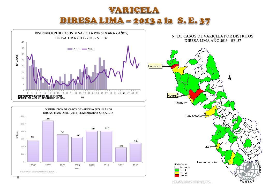 N° DE CASOS DE VARICELA POR DISTRITOS DIRESA LIMA AÑO 2013 – SE. 37