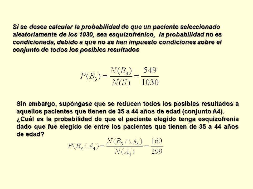 Si se desea calcular la probabilidad de que un paciente seleccionado aleatoriamente de los 1030, sea esquizofrénico, la probabilidad no es condicionad