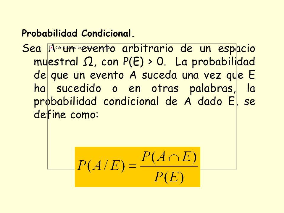 Probabilidad Condicional. Sea A un evento arbitrario de un espacio muestral, con P(E) > 0. La probabilidad de que un evento A suceda una vez que E ha