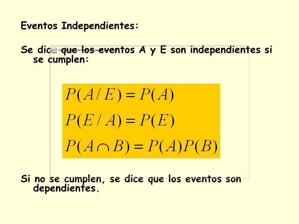 Eventos Independientes: Se dice que los eventos A y E son independientes si se cumplen: Si no se cumplen, se dice que los eventos son dependientes.