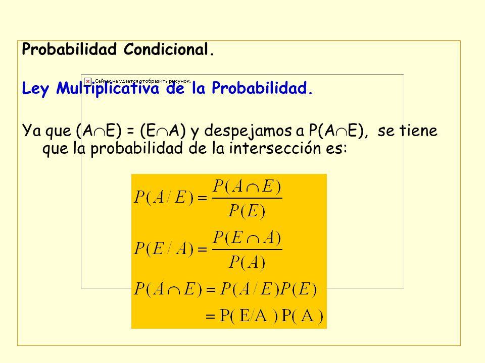 Probabilidad Condicional. Ley Multiplicativa de la Probabilidad. Ya que (A E) = (E A) y despejamos a P(A E), se tiene que la probabilidad de la inters