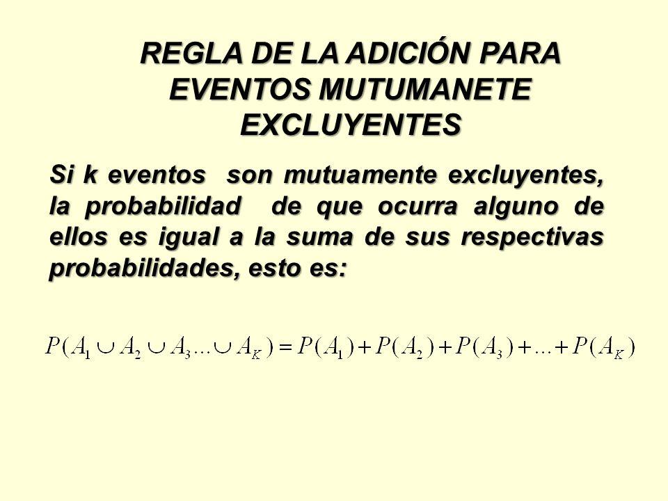 REGLA DE LA ADICIÓN PARA EVENTOS MUTUMANETE EXCLUYENTES Si k eventos son mutuamente excluyentes, la probabilidad de que ocurra alguno de ellos es igua