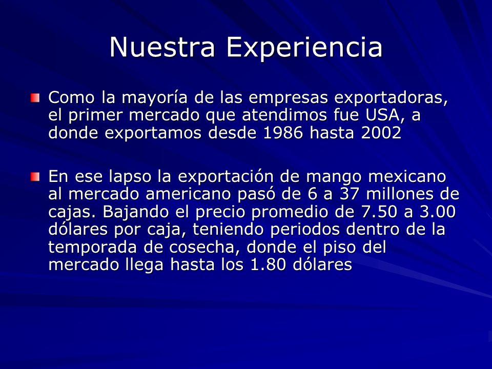 Nuestra Experiencia Como la mayoría de las empresas exportadoras, el primer mercado que atendimos fue USA, a donde exportamos desde 1986 hasta 2002 En
