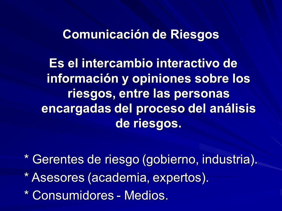 Comunicación de Riesgos Es el intercambio interactivo de información y opiniones sobre los riesgos, entre las personas encargadas del proceso del anál
