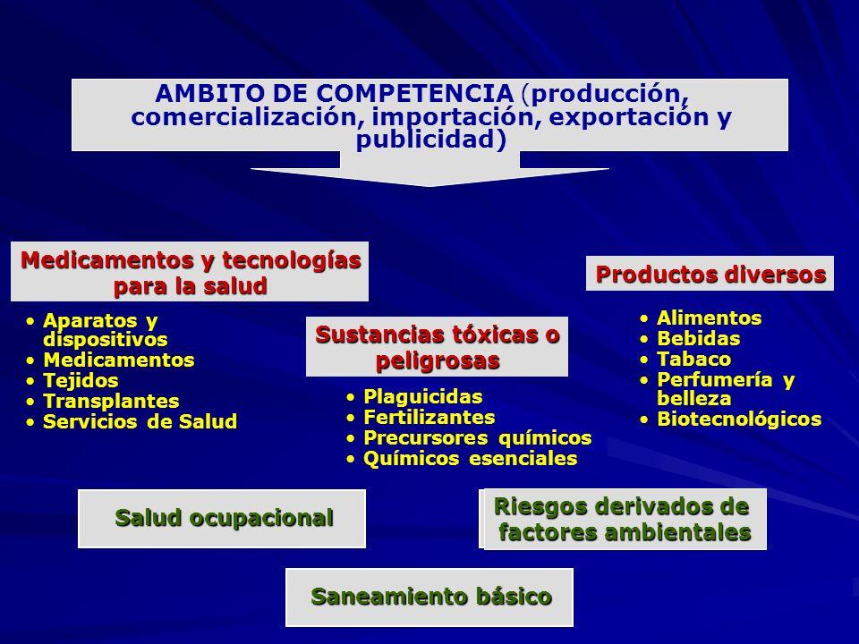 Aparatos y dispositivos Medicamentos Tejidos Transplantes Servicios de Salud AMBITO DE COMPETENCIA (producción, comercialización, importación, exporta