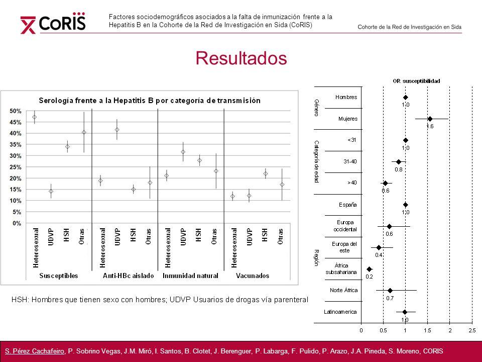 Factores sociodemográficos asociados a la falta de inmunización frente a la Hepatitis B en la Cohorte de la Red de Investigación en Sida (CoRIS) S.
