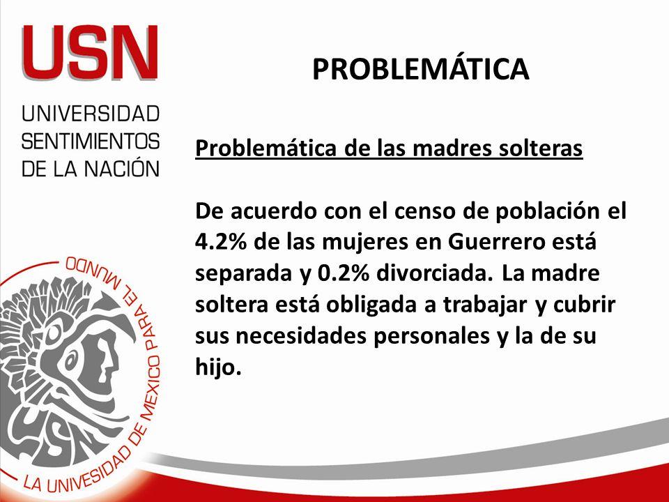 PROBLEMÁTICA Problemática de las madres solteras De acuerdo con el censo de población el 4.2% de las mujeres en Guerrero está separada y 0.2% divorcia