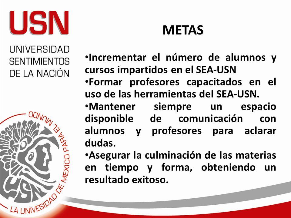 METAS Incrementar el número de alumnos y cursos impartidos en el SEA-USN Formar profesores capacitados en el uso de las herramientas del SEA-USN. Mant
