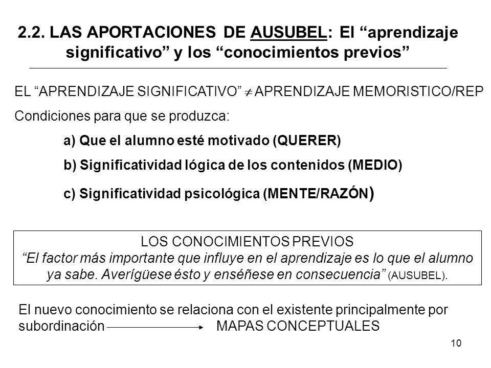 10 2.2. LAS APORTACIONES DE AUSUBEL: El aprendizaje significativo y los conocimientos previos EL APRENDIZAJE SIGNIFICATIVO APRENDIZAJE MEMORISTICO/REP
