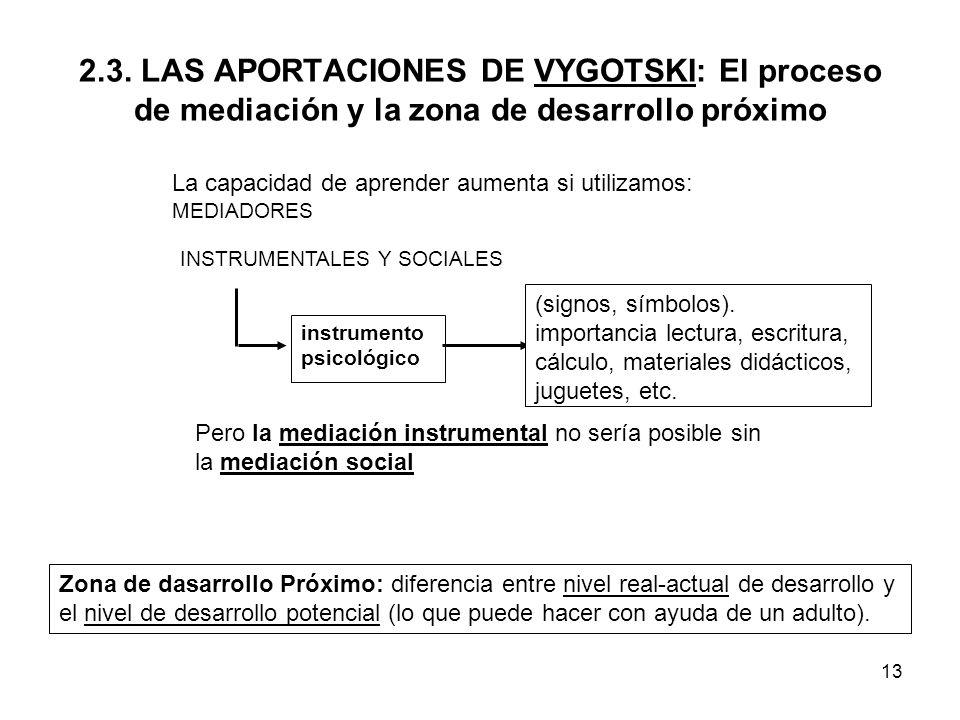 13 2.3. LAS APORTACIONES DE VYGOTSKI: El proceso de mediación y la zona de desarrollo próximo instrumento psicológico (signos, símbolos). importancia