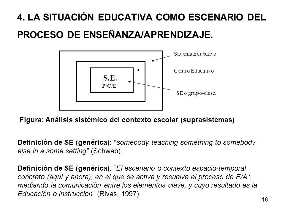 16 4. LA SITUACIÓN EDUCATIVA COMO ESCENARIO DEL PROCESO DE ENSEÑANZA/APRENDIZAJE. S.E. P/C/E Centro Educativo Sistema Educativo SE o grupo-clase. Figu