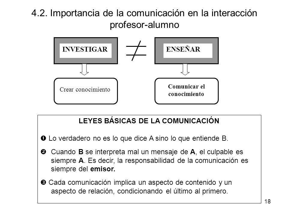 18 4.2. Importancia de la comunicación en la interacción profesor-alumno INVESTIGARENSEÑAR Crear conocimiento Comunicar el conocimiento LEYES BÁSICAS