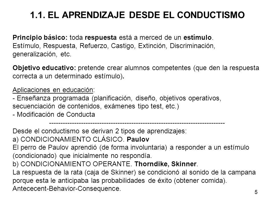 5 1.1. EL APRENDIZAJE DESDE EL CONDUCTISMO Principio básico: toda respuesta está a merced de un estímulo. Estímulo, Respuesta, Refuerzo, Castigo, Exti