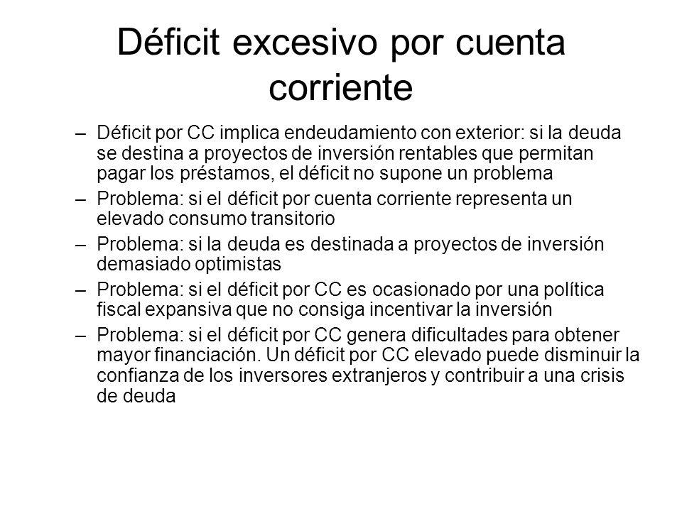 Déficit excesivo por cuenta corriente –Déficit por CC implica endeudamiento con exterior: si la deuda se destina a proyectos de inversión rentables qu