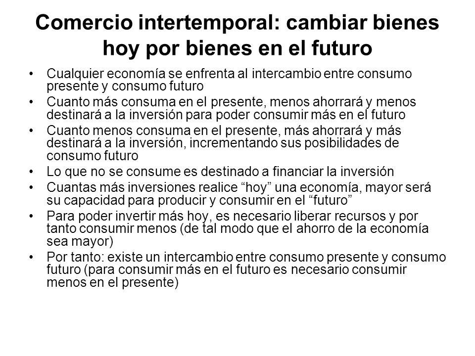 Comercio intertemporal: cambiar bienes hoy por bienes en el futuro Cualquier economía se enfrenta al intercambio entre consumo presente y consumo futu