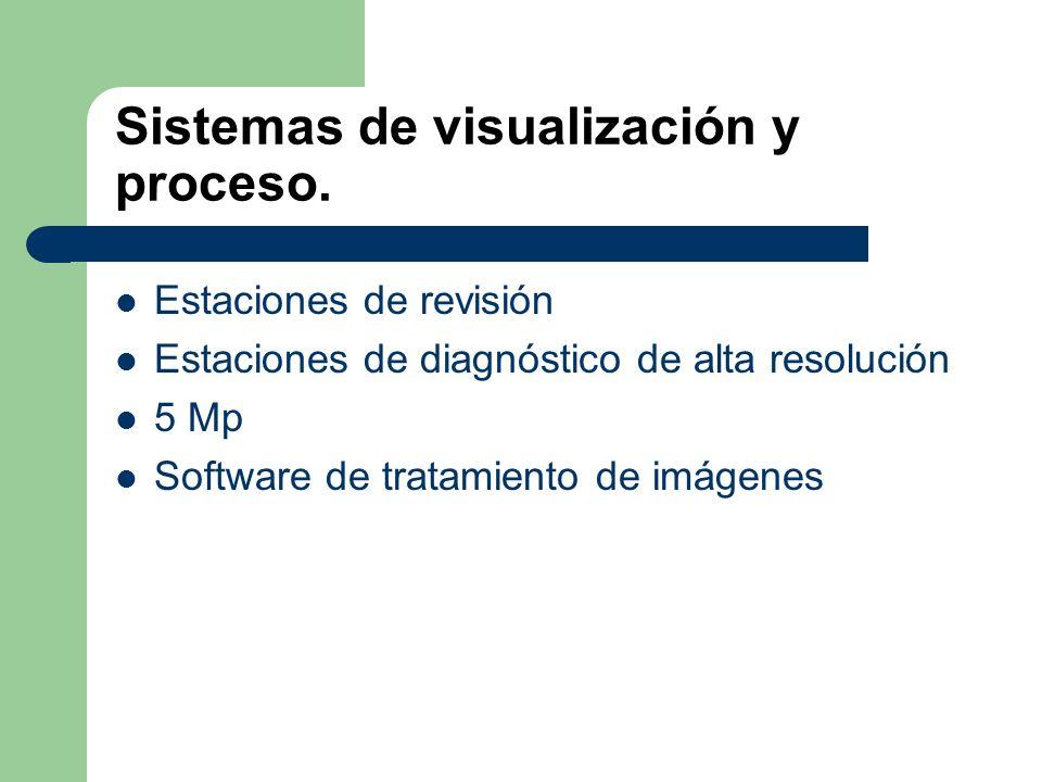 Sistemas de visualización y proceso. Estaciones de revisión Estaciones de diagnóstico de alta resolución 5 Mp Software de tratamiento de imágenes
