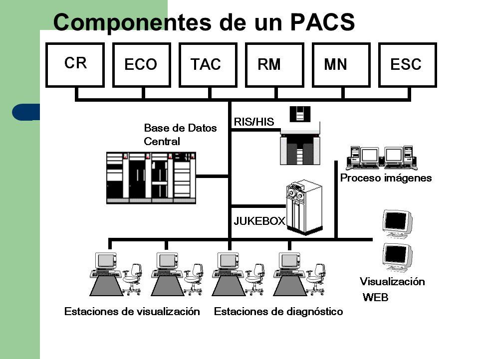 Componentes de un PACS