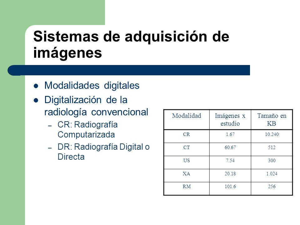 Sistemas de adquisición de imágenes Modalidades digitales Digitalización de la radiología convencional – CR: Radiografía Computarizada – DR: Radiografía Digital o Directa ModalidadImágenes x estudio Tamaño en KB CR1.6710.240 CT60.67512 US7.54300 XA20.181.024 RM101.6256