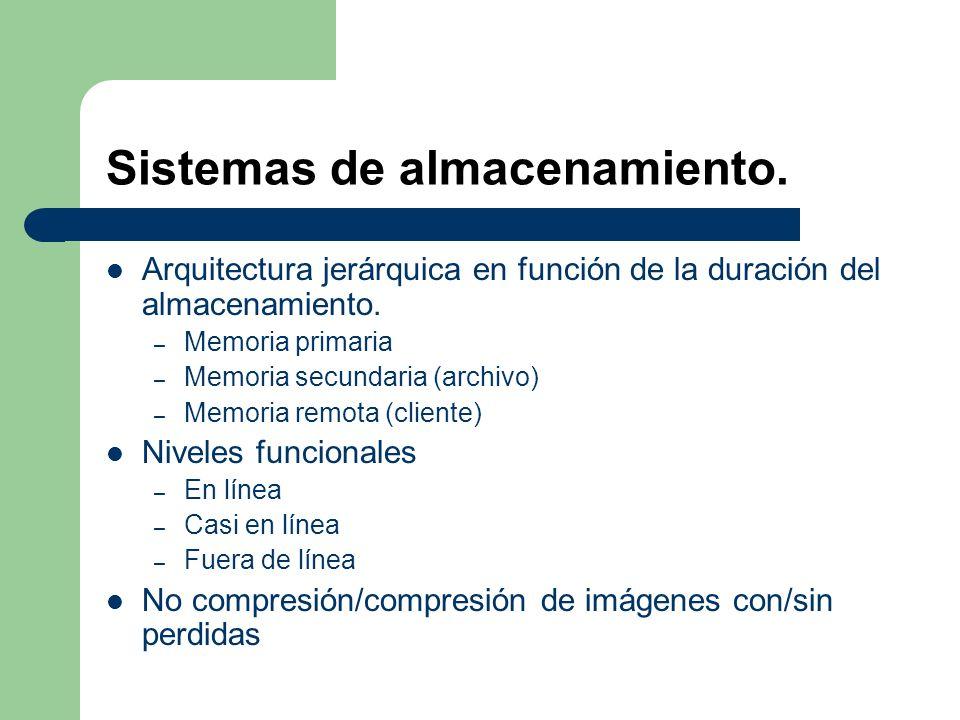 Sistemas de almacenamiento. Arquitectura jerárquica en función de la duración del almacenamiento. – Memoria primaria – Memoria secundaria (archivo) –