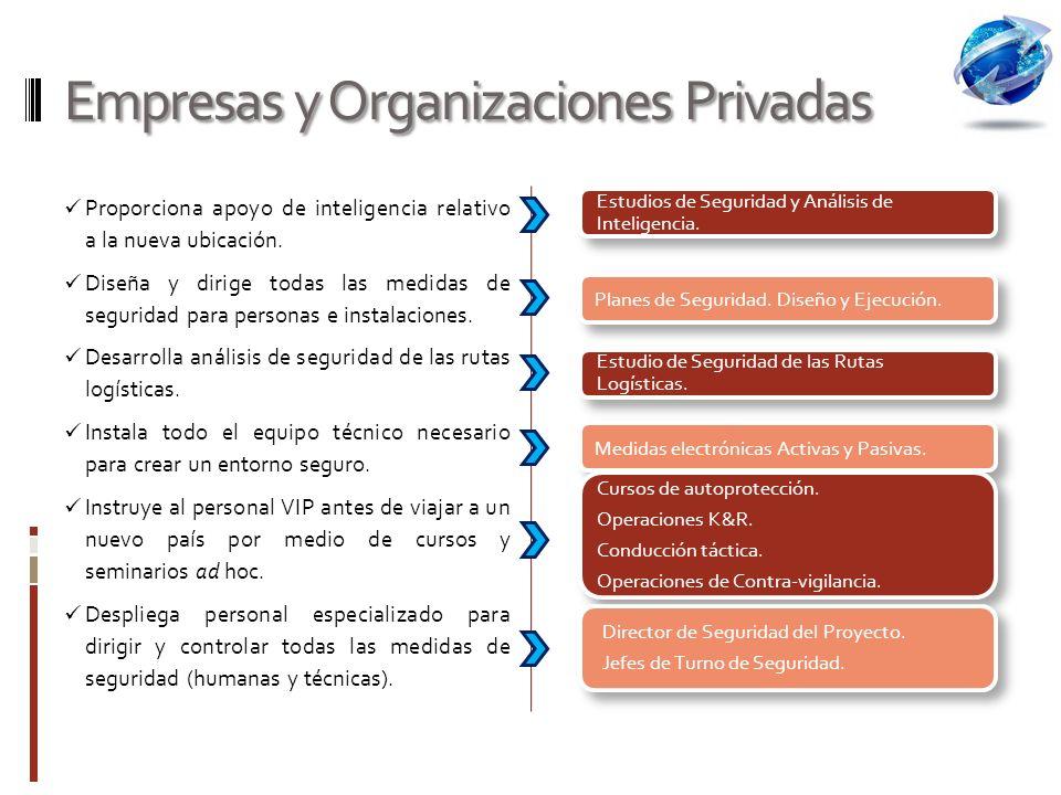 Empresas y Organizaciones Privadas Proporciona apoyo de inteligencia relativo a la nueva ubicación.