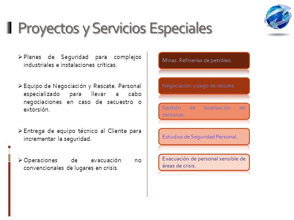 CONTACT Puede encontrarnos en: AICS Rosa de Luxemburgo 3 - 9D 28942 – Fuenlabrada Madrid – Spain Telf: 0034 634 129 856 Fax: 0034 914 865 660 www.aics-sp.es