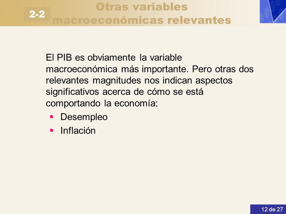 12 de 27 Otras variables macroeconómicas relevantes El PIB es obviamente la variable macroeconómica más importante. Pero otras dos relevantes magnitud