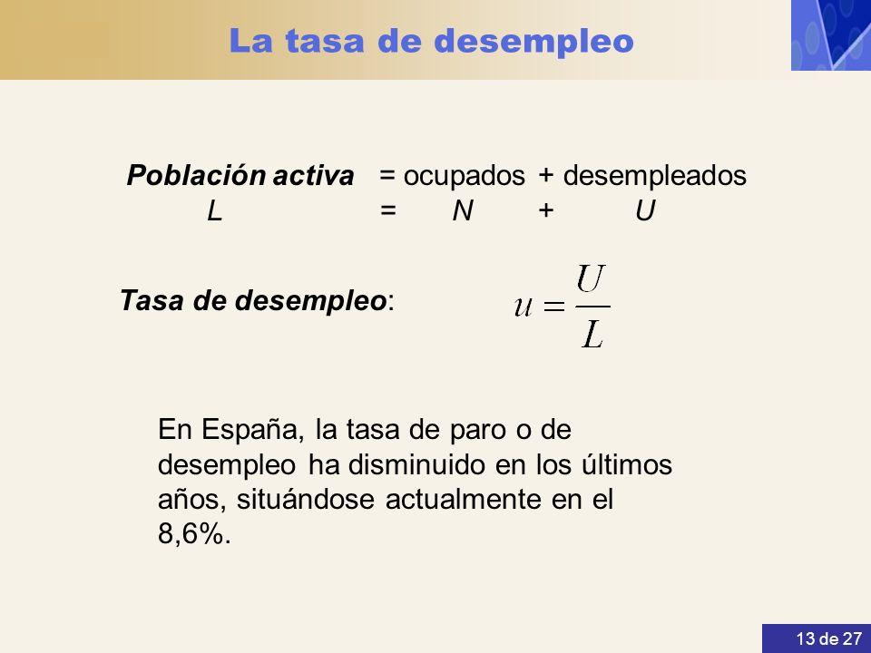 13 de 27 La tasa de desempleo Población activa = ocupados + desempleados L = N + U Tasa de desempleo: En España, la tasa de paro o de desempleo ha dis