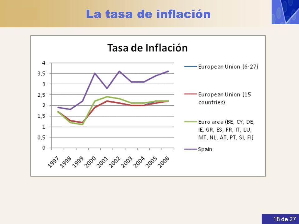 18 de 27 La tasa de inflación