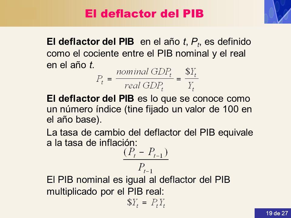 19 de 27 El deflactor del PIB El deflactor del PIB es lo que se conoce como un número índice (tine fijado un valor de 100 en el año base). La tasa de